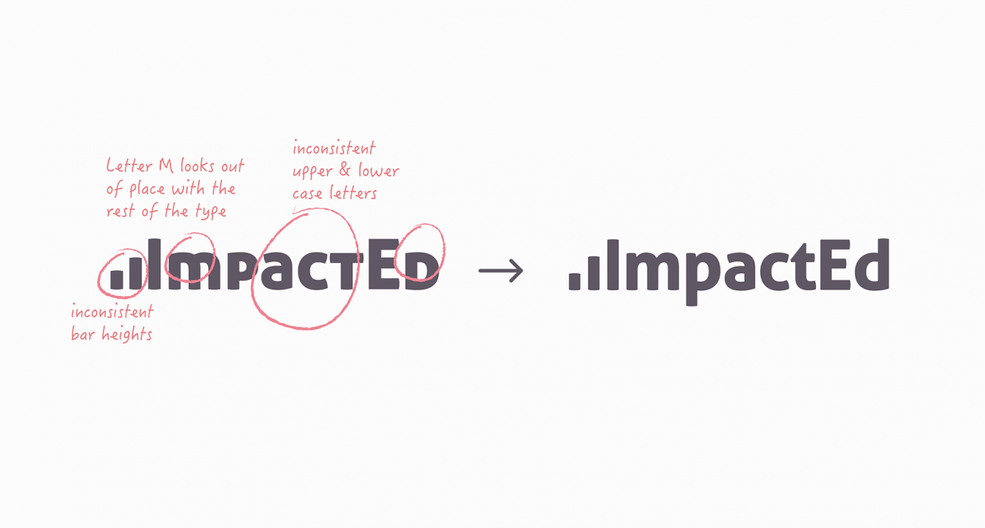 impacted-logo-process